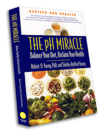 phmiracle