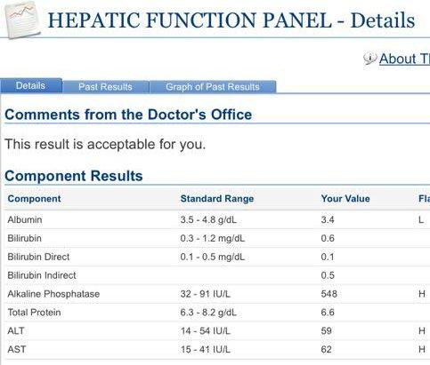 Diagnosis - ICP Care